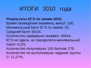 ИТОГИ 2010 года Результаты ЕГЭ по химии 2010. Время проведения экзамена, мину