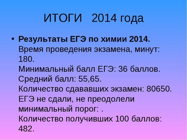 ИТОГИ 2014 года Результаты ЕГЭ по химии 2014. Время проведения экзамена, мину...