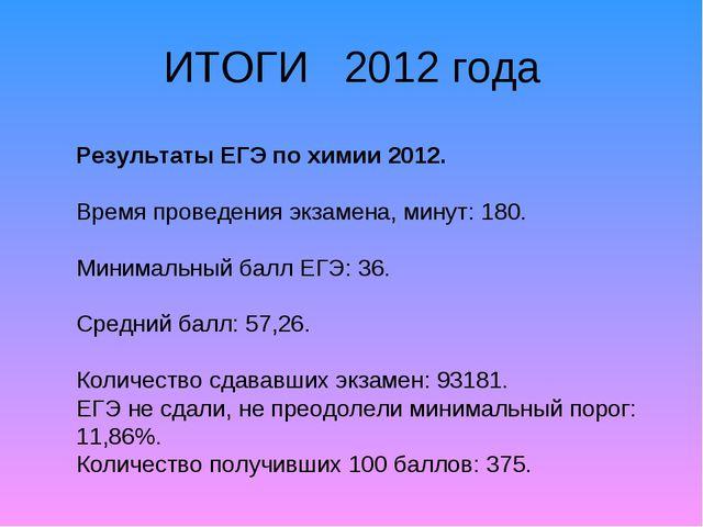 ИТОГИ 2012 года Результаты ЕГЭ по химии 2012. Время проведения экзамена, мину...