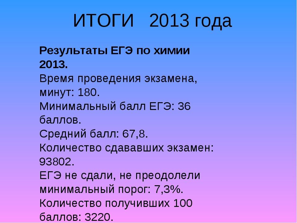 Результаты ЕГЭ по химии 2013. Время проведения экзамена, минут: 180. Минималь...