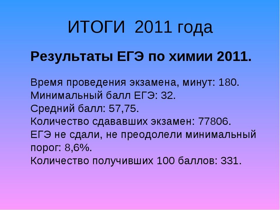 ИТОГИ 2011 года Результаты ЕГЭ по химии 2011. Время проведения экзамена, мину...