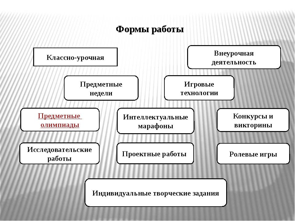 Формы работы Игровые технологии Внеурочная деятельность Предметные олимпиады...