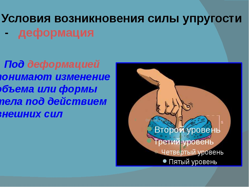 Условия возникновения силы упругости - деформация Под деформацией понимают из...