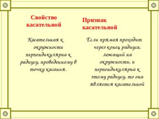 п.69 №634, 638 Домашнее задание Учить определения и теоремы!
