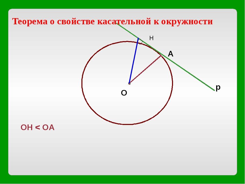 Итог урока 90-110 б - «5» 60-80 б - «4» 30-50 б - «3»
