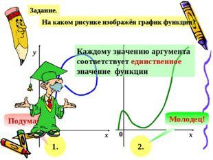 Задание. На каком рисунке изображён график функции? х у 0 х у 0 1. 2. Подумай