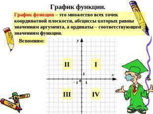 График функции. График функции – это множество всех точек координатной плоско