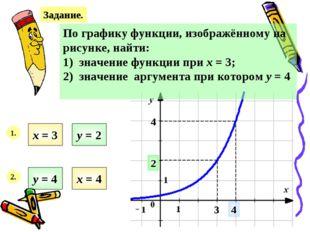 Задание. По графику функции, изображённому на рисунке, найти: 1) значение фун