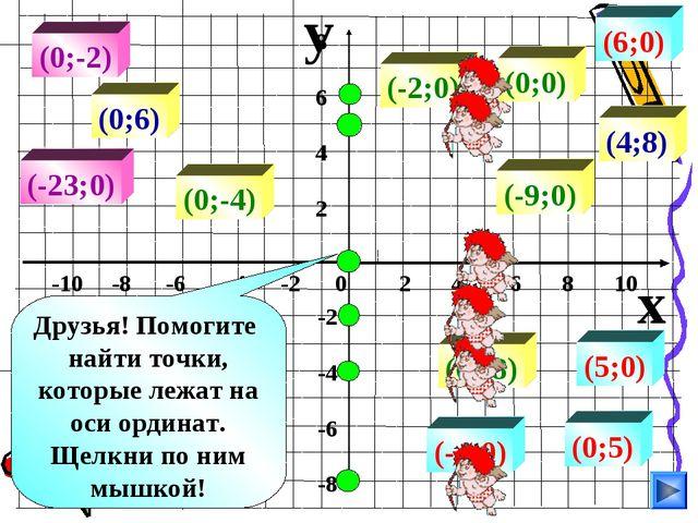 y x -10 -8 -6 -4 -2 0 2 4 6 8 10 8 6 4 2 -2 -4 -6 -8 (0;6) (0;-2) (0;-4) (0;0...