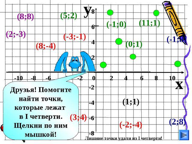 y x -10 -8 -6 -4 -2 0 2 4 6 8 10 8 6 4 2 -2 -4 -6 -8 (2;8) (8;8) (5;2) (1;1)...