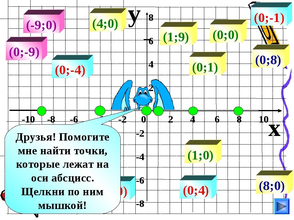 y x -10 -8 -6 -4 -2 0 2 4 6 8 10 8 6 4 2 -2 -4 -6 -8 (8;0) (-4;0) (-9;0) (4;0...