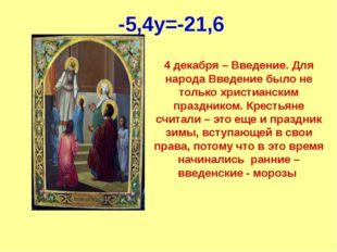 -5,4y=-21,6 4 декабря – Введение. Для народа Введение было не только христиан