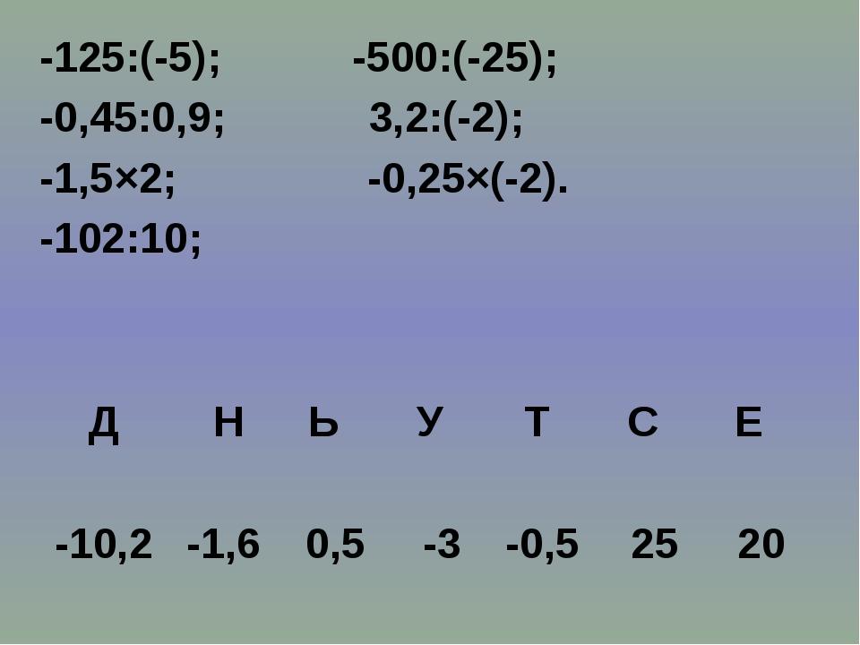 -125:(-5); -500:(-25); -0,45:0,9; 3,2:(-2); -1,5×2; -0,25×(-2). -102:10; Д Н...