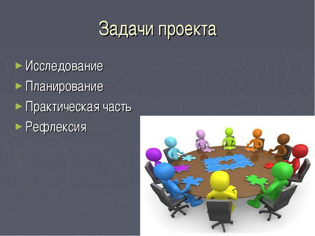 Задачи проекта Исследование Планирование Практическая часть Рефлексия