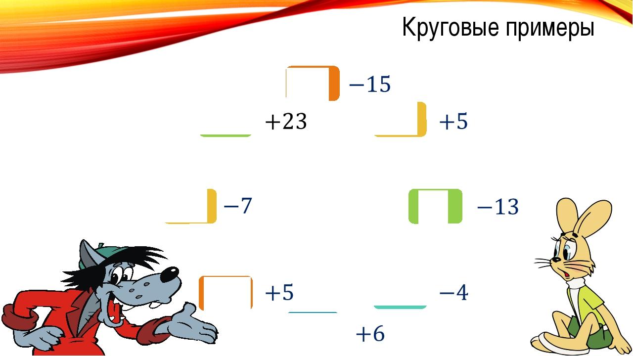 Круговые примеры