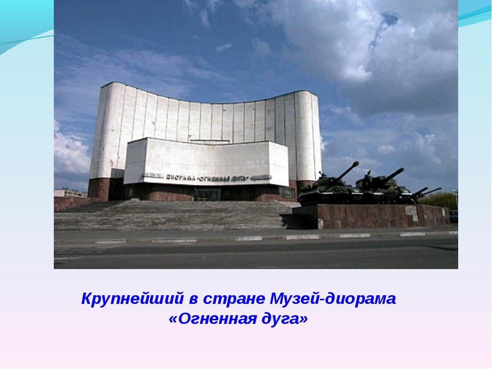 Крупнейший в стране Музей-диорама «Огненная дуга» Библиотека МОУ-СОШ № 7