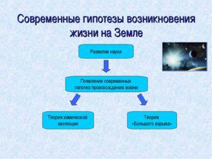 Развитие науки Появление современных гипотез происхождения жизни Теория химич