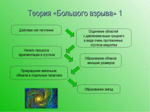 Теория «Большого взрыва» 1 Действие сил тяготения Отделение областей с давлен