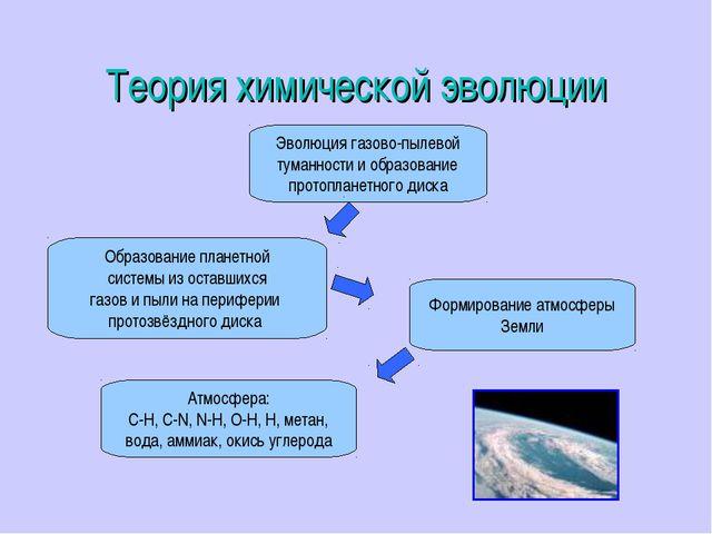Теория химической эволюции Эволюция газово-пылевой туманности и образование п...