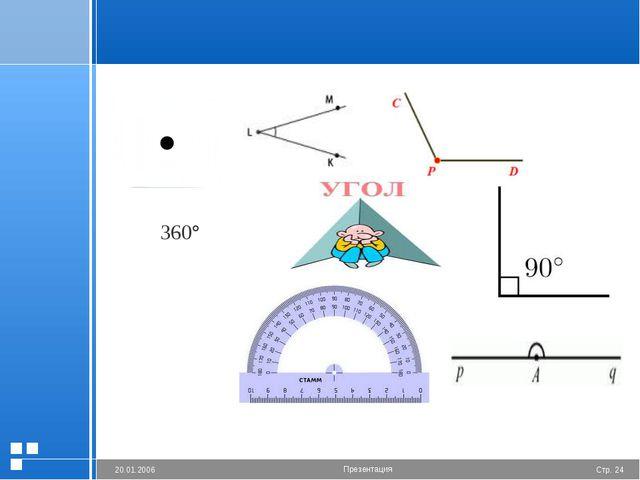 360° Стр. * 20.01.2006 Презентация