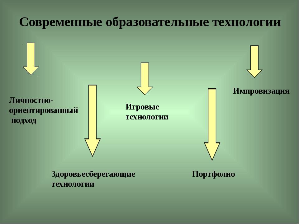 Информационно-коммуникационные технологии – совокупность методов, производств...