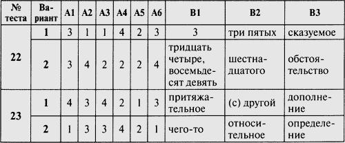 http://lib.rus.ec/i/64/385764/i_010.png