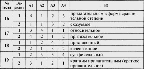 http://lib.rus.ec/i/64/385764/i_007.png