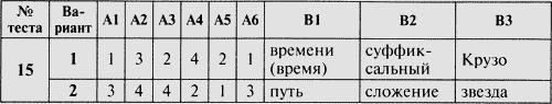 http://lib.rus.ec/i/64/385764/i_006.png