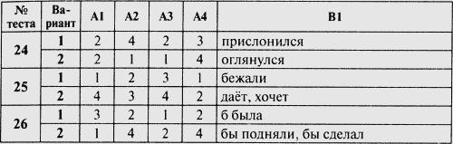 http://lib.rus.ec/i/64/385764/i_011.png