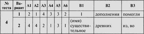 http://lib.rus.ec/i/64/385764/i_004.png