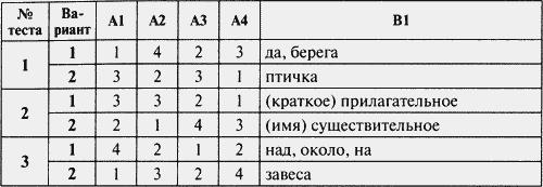 http://lib.rus.ec/i/64/385764/i_003.png