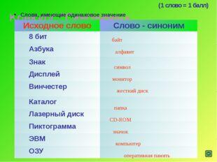 А) сведения об объектах окружающего мира; Б) наука пользования компьютером; В