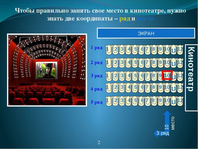 Чтобы правильно занять свое место в кинотеатре, нужно знать две координаты –...