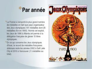 Par année La France a remporté le plus grand nombre de médailles en tant que