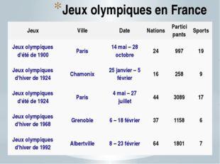 Jeux olympiques en France Jeux Ville Date Nations Participants Sports Jeux ol