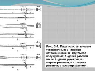 Рис. 3.4. Рашпили: а - плоские тупоконечные; 6 - плоские остроконечные; в -