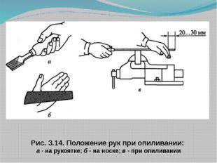 Рис. 3.14. Положение рук при опиливании: а - на рукоятке; б - на носке; в -