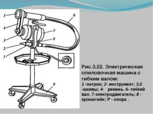 Рис.3.22. Электрическая опиловочная машина с гибким валом: 1 -патрон; 2- инс
