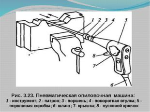 Рис. 3.23. Пневматическая опиловочная машина: 1 - инструмент; 2 - патрон; 3