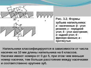 Рис. 3.2. Формы зубьев напильника: а - насеченные: β - угол резания; γ - пер