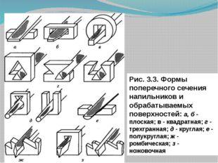 Рис. 3.3. Формы поперечного сечения напильников и обрабатываемых поверхносте