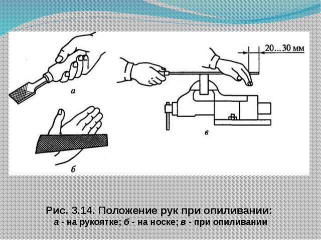 Рис. 3.14. Положение рук при опиливании: а - на рукоятке; б - на носке; в -...