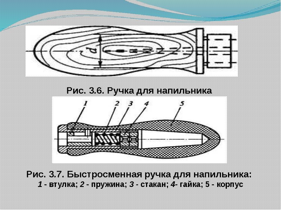 Рис. 3.6. Ручка для напильника Рис. 3.7. Быстросменная ручка для напильника:...
