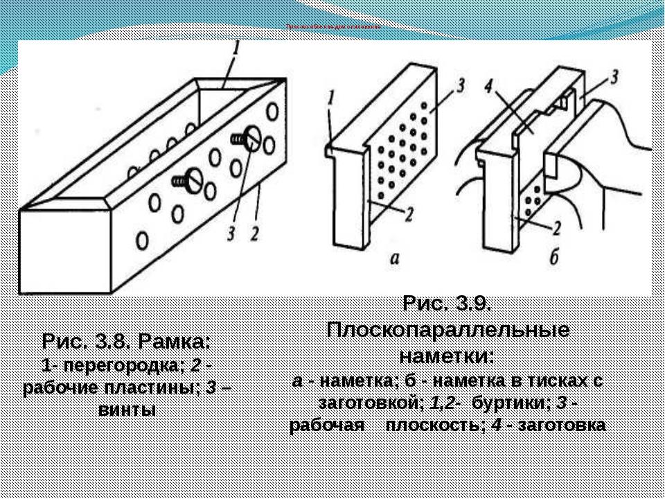 Приспособления для опиливания Рис. 3.8. Рамка: 1- перегородка; 2 - рабочие п...