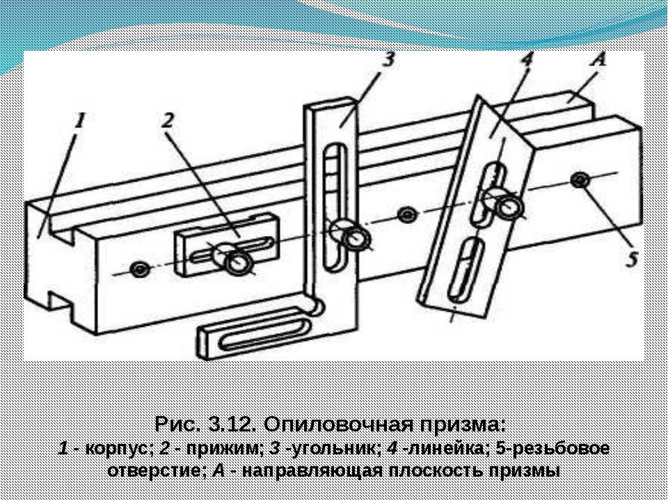 Рис. 3.12. Опиловочная призма: 1 - корпус; 2 - прижим; 3 -угольник; 4 -линей...