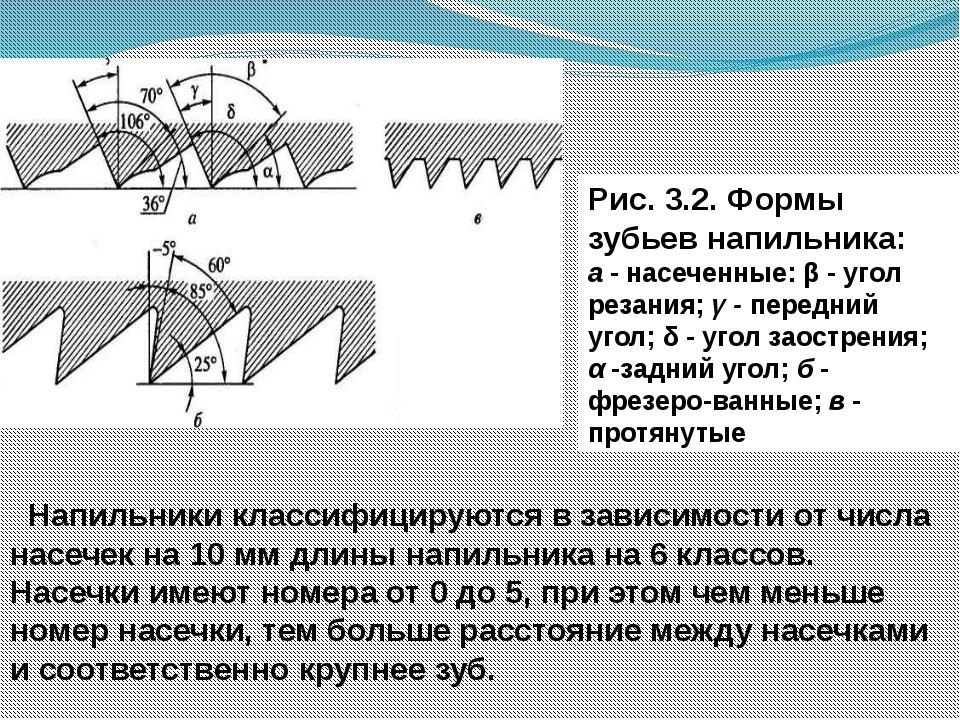 Рис. 3.2. Формы зубьев напильника: а - насеченные: β - угол резания; γ - пер...