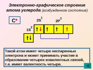 Электронно-графическое строение атома углерода (возбужденное состояние) 1S 2S