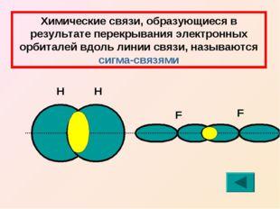 Химические связи, образующиеся в результате перекрывания электронных орбитале