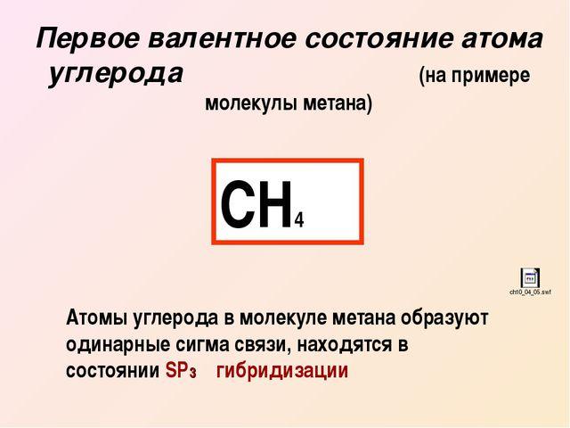 Первое валентное состояние атома углерода (на примере молекулы метана) СН4 Ат...