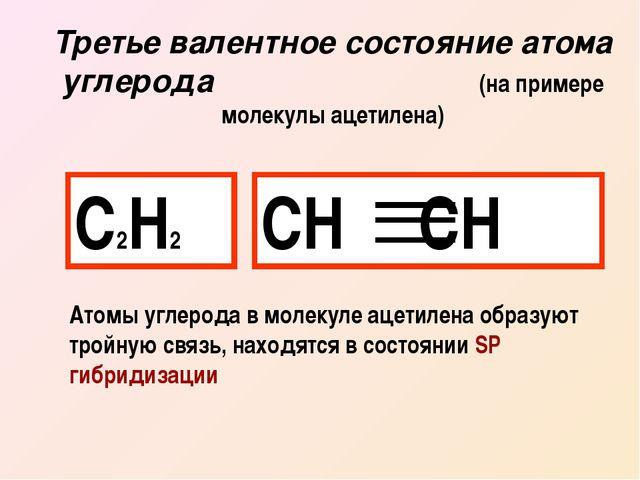 Третье валентное состояние атома углерода (на примере молекулы ацетилена) С2Н...